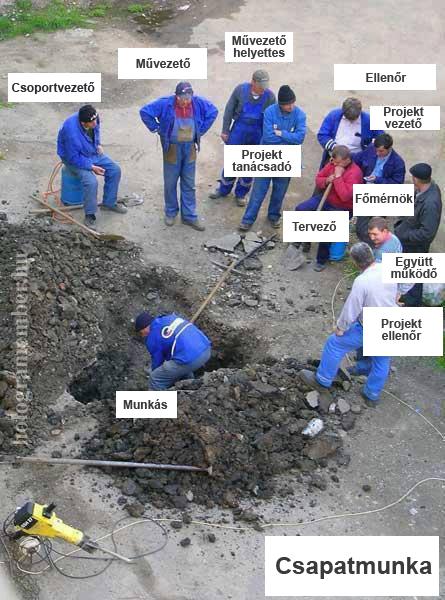 csapatmunka